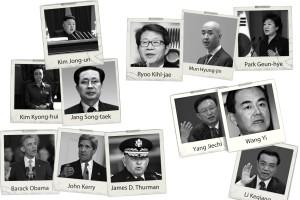 Nord-Korea konflikten