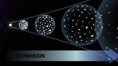 Ekspanderende univers