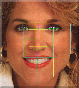 Det gylne snitt - ansikt